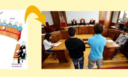 La correctionnalisation judiciaire